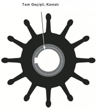Sherwood Impeller 17000K Genişlik: 73 mm Ø: 84 mm